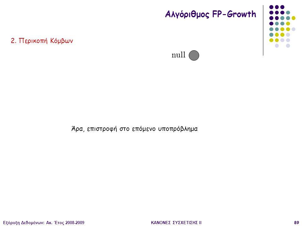 Εξόρυξη Δεδομένων: Ακ. Έτος 2008-2009ΚΑΝΟΝΕΣ ΣΥΣΧΕΤΙΣΗΣ II89 null Αλγόριθμος FP-Growth 2. Περικοπή Κόμβων Άρα, επιστροφή στο επόμενο υποπρόβλημα