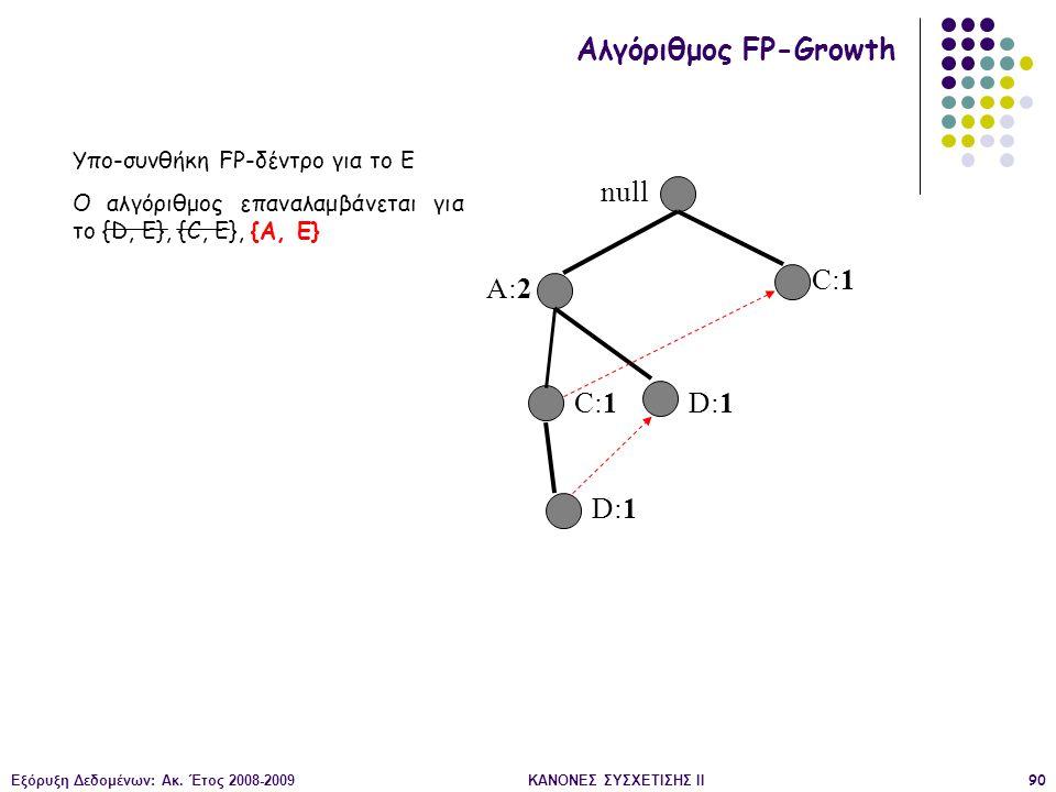 Εξόρυξη Δεδομένων: Ακ. Έτος 2008-2009ΚΑΝΟΝΕΣ ΣΥΣΧΕΤΙΣΗΣ II90 null A:2 C:1 D:1 Αλγόριθμος FP-Growth Υπο-συνθήκη FP-δέντρο για το Ε Ο αλγόριθμος επαναλα