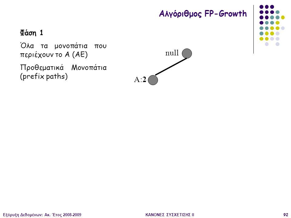 Εξόρυξη Δεδομένων: Ακ. Έτος 2008-2009ΚΑΝΟΝΕΣ ΣΥΣΧΕΤΙΣΗΣ II92 null A:2 Αλγόριθμος FP-Growth Φάση 1 Όλα τα μονοπάτια που περιέχουν το Α (AE) Προθεματικά