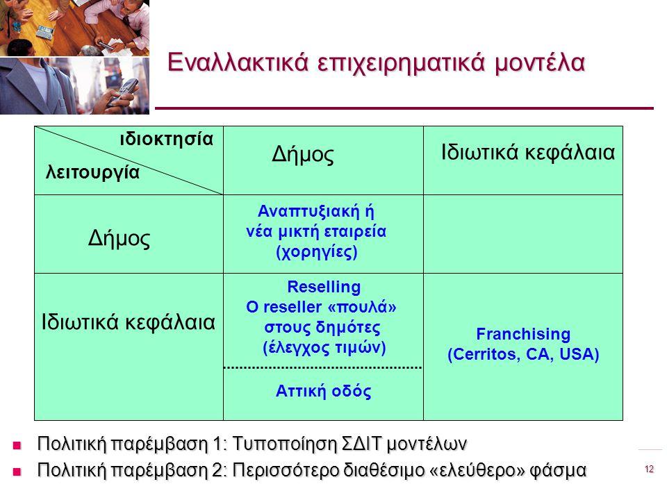 12 Προώθηση της Ευρυζωνικότητας στην Περιφέρεια Βορείου Αιγαίου, Χίος 28.06.2007 Εναλλακτικά επιχειρηματικά μοντέλα Πολιτική παρέμβαση 1: Τυποποίηση ΣΔΙΤ μοντέλων Πολιτική παρέμβαση 1: Τυποποίηση ΣΔΙΤ μοντέλων Πολιτική παρέμβαση 2: Περισσότερο διαθέσιμο «ελεύθερο» φάσμα Πολιτική παρέμβαση 2: Περισσότερο διαθέσιμο «ελεύθερο» φάσμα ιδιοκτησία λειτουργία Δήμος Ιδιωτικά κεφάλαια Δήμος Ιδιωτικά κεφάλαια Αναπτυξιακή ή νέα μικτή εταιρεία (χορηγίες) Reselling Ο reseller «πουλά» στους δημότες (έλεγχος τιμών) Franchising (Cerritos, CA, USA) Αττική οδός