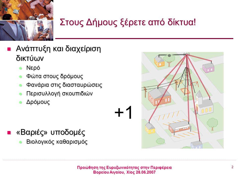 2 Προώθηση της Ευρυζωνικότητας στην Περιφέρεια Βορείου Αιγαίου, Χίος 28.06.2007 Στους Δήμους ξέρετε από δίκτυα! Ανάπτυξη και διαχείριση δικτύων Ανάπτυ