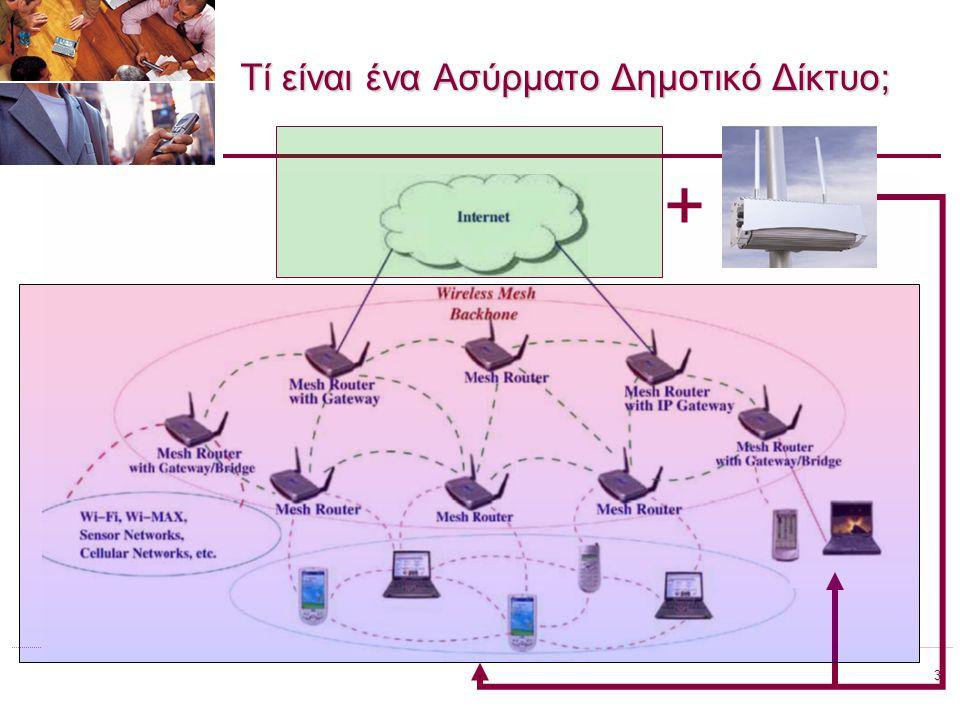 3 Προώθηση της Ευρυζωνικότητας στην Περιφέρεια Βορείου Αιγαίου, Χίος 28.06.2007 Τί είναι ένα Ασύρματο Δημοτικό Δίκτυο; +