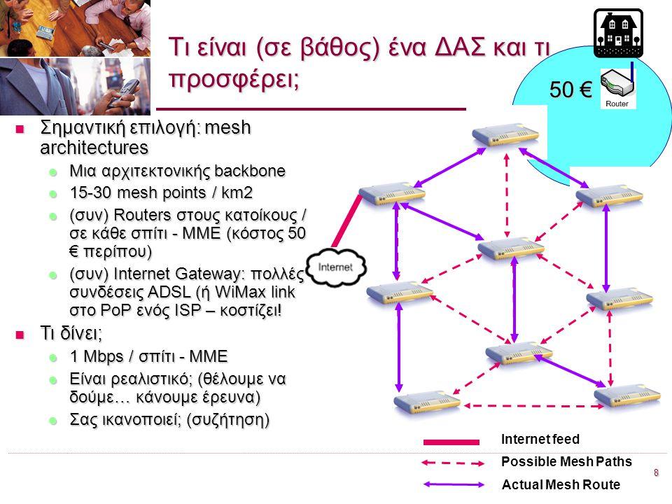 8 Προώθηση της Ευρυζωνικότητας στην Περιφέρεια Βορείου Αιγαίου, Χίος 28.06.2007 Τι είναι (σε βάθος) ένα ΔΑΣ και τι προσφέρει; Σημαντική επιλογή: mesh