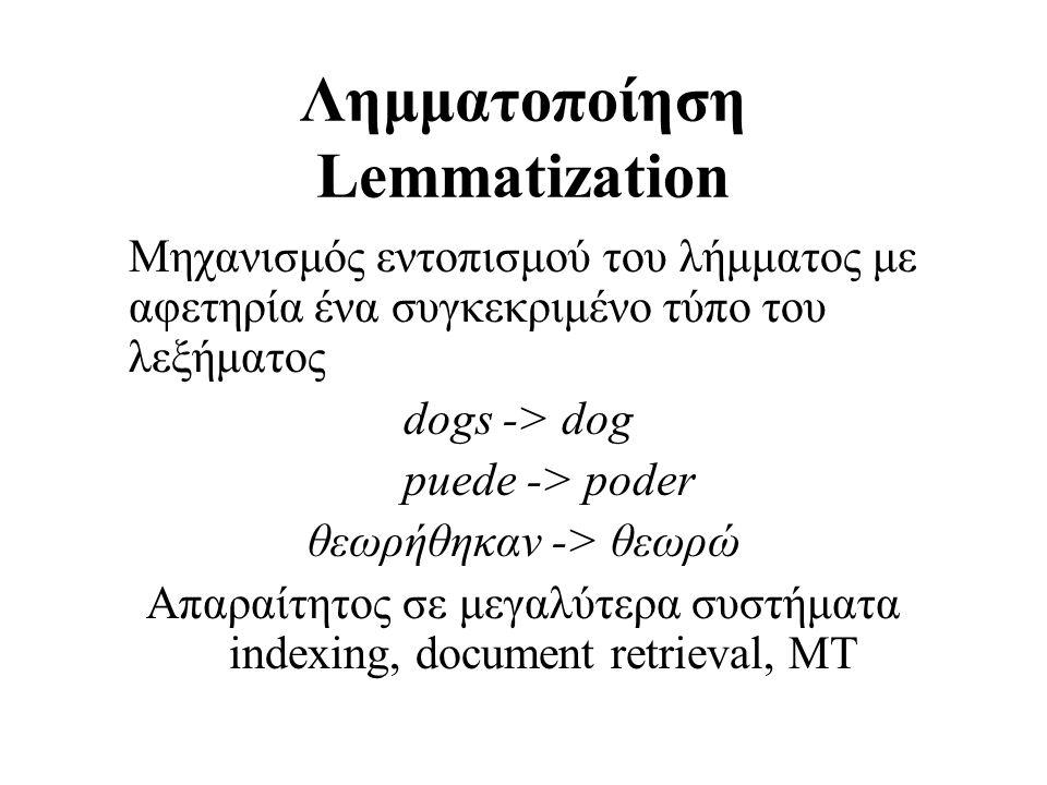 Λημματοποίηση Lemmatization Μηχανισμός εντοπισμού του λήμματος με αφετηρία ένα συγκεκριμένο τύπο του λεξήματος dogs -> dog puede -> poder θεωρήθηκαν -