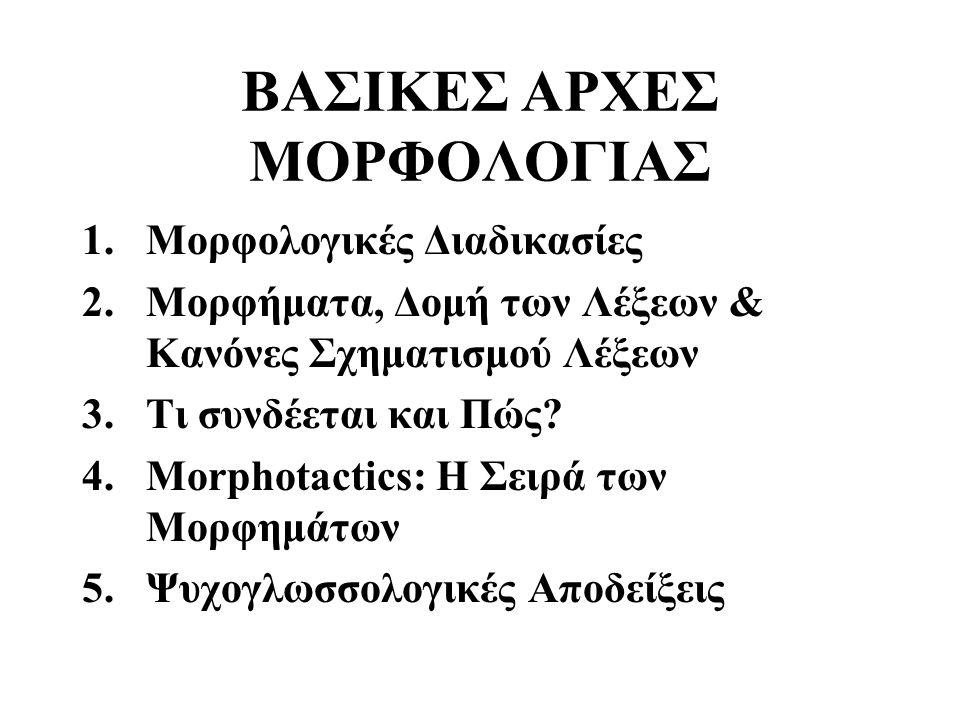 ΒΑΣΙΚΕΣ ΑΡΧΕΣ ΜΟΡΦΟΛΟΓΙΑΣ 1.Μορφολογικές Διαδικασίες 2.Μορφήματα, Δομή των Λέξεων & Κανόνες Σχηματισμού Λέξεων 3.Τι συνδέεται και Πώς? 4.Morphotactics