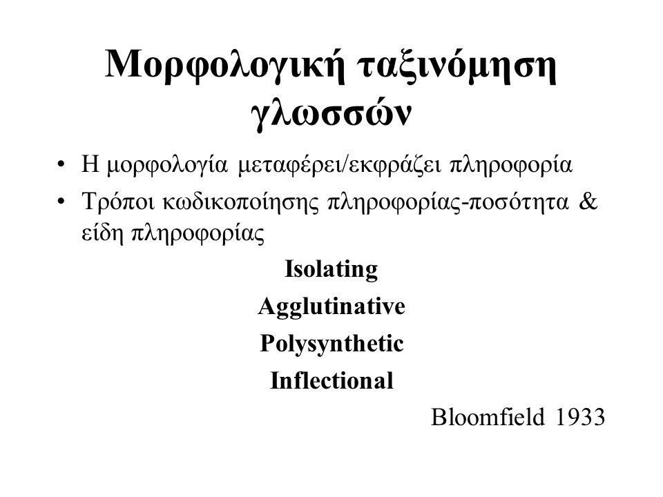 Μορφολογική ταξινόμηση γλωσσών Η μορφολογία μεταφέρει/εκφράζει πληροφορία Τρόποι κωδικοποίησης πληροφορίας-ποσότητα & είδη πληροφορίας Isolating Agglu