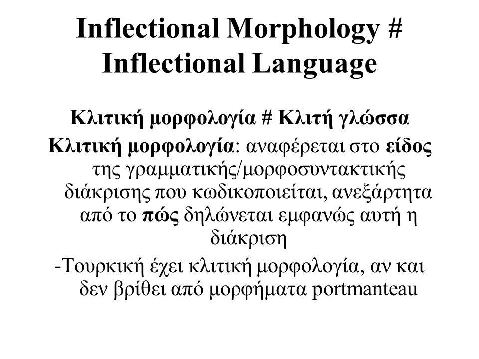 Ιnflectional Μorphology # Inflectional Language Kλιτική μορφολογία # Κλιτή γλώσσα Κλιτική μορφολογία: αναφέρεται στο είδος της γραμματικής/μορφοσυντακ