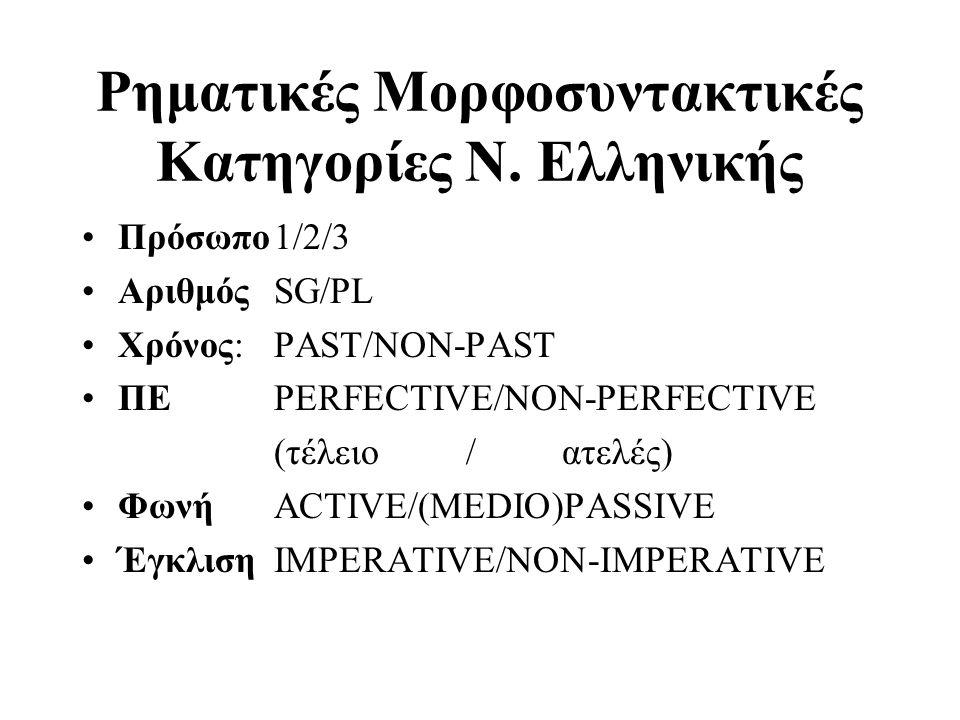 Ρηματικές Μορφοσυντακτικές Κατηγορίες Ν. Ελληνικής Πρόσωπο1/2/3 Αριθμός SG/PL Χρόνος: PAST/NON-PAST ΠΕPERFECTIVE/NON-PERFECTIVE (τέλειο/ατελές) ΦωνήAC