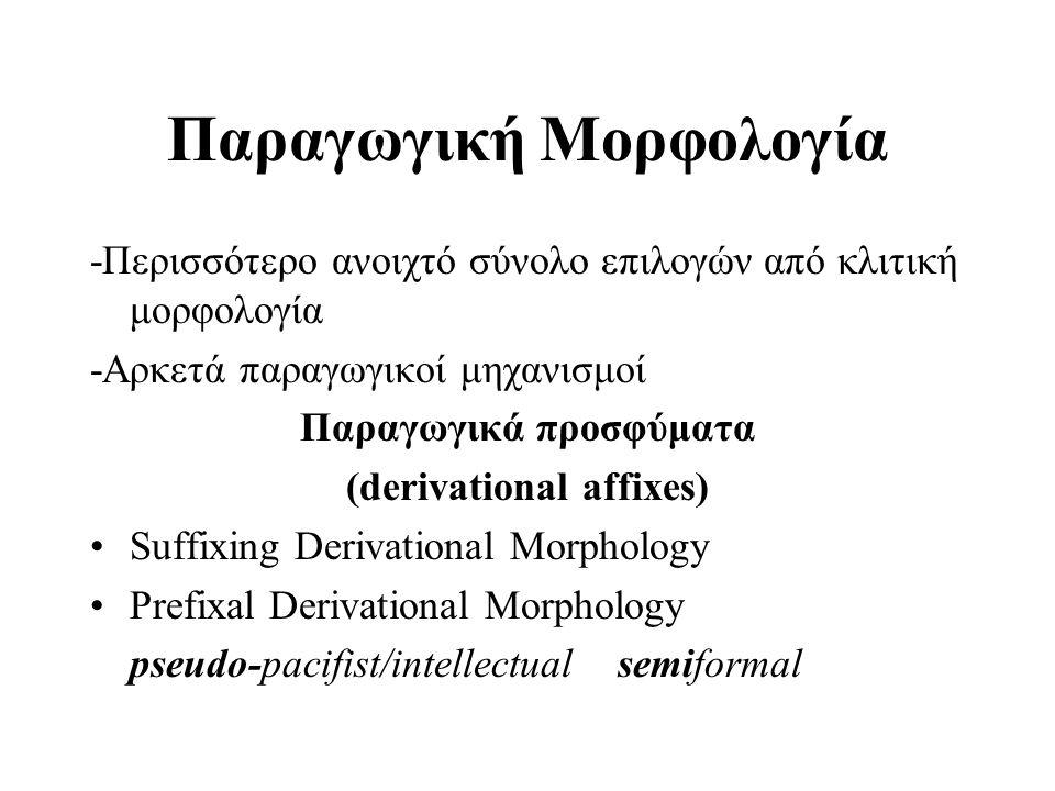 Παραγωγική Μορφολογία -Περισσότερο ανοιχτό σύνολο επιλογών από κλιτική μορφολογία -Αρκετά παραγωγικοί μηχανισμοί Παραγωγικά προσφύματα (derivational a
