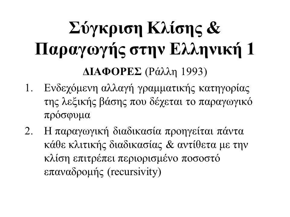 Σύγκριση Κλίσης & Παραγωγής στην Ελληνική 1 ΔΙΑΦΟΡΕΣ (Ράλλη 1993) 1.Ενδεχόμενη αλλαγή γραμματικής κατηγορίας της λεξικής βάσης που δέχεται το παραγωγι