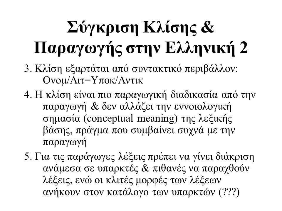 Σύγκριση Κλίσης & Παραγωγής στην Ελληνική 2 3. Κλίση εξαρτάται από συντακτικό περιβάλλον: Ονομ/Αιτ=Υποκ/Αντικ 4. Η κλίση είναι πιο παραγωγική διαδικασ