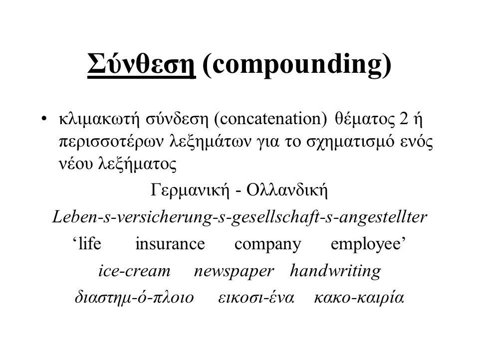 Σύνθεση (compounding) κλιμακωτή σύνδεση (concatenation) θέματος 2 ή περισσοτέρων λεξημάτων για το σχηματισμό ενός νέου λεξήματος Γερμανική - Ολλανδική