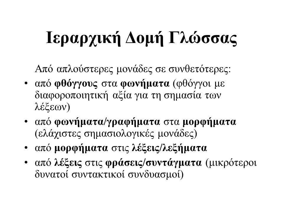 Ιεραρχική Δομή Γλώσσας Από απλούστερες μονάδες σε συνθετότερες: από φθόγγους στα φωνήματα (φθόγγοι με διαφοροποιητική αξία για τη σημασία των λέξεων)