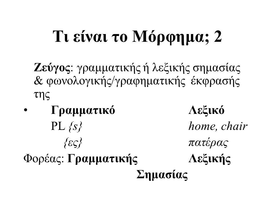Τι είναι το Μόρφημα; 2 Ζεύγος: γραμματικής ή λεξικής σημασίας & φωνολογικής/γραφηματικής έκφρασής της Γραμματικό Λεξικό PL {s}home, chair {ες}πατέρας