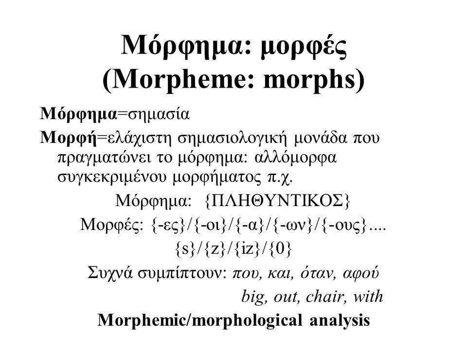 Μόρφημα: μορφές (Morpheme: morphs) Μόρφημα=σημασία Μορφή=ελάχιστη σημασιολογική μονάδα που πραγματώνει το μόρφημα: αλλόμορφα συγκεκριμένου μορφήματος