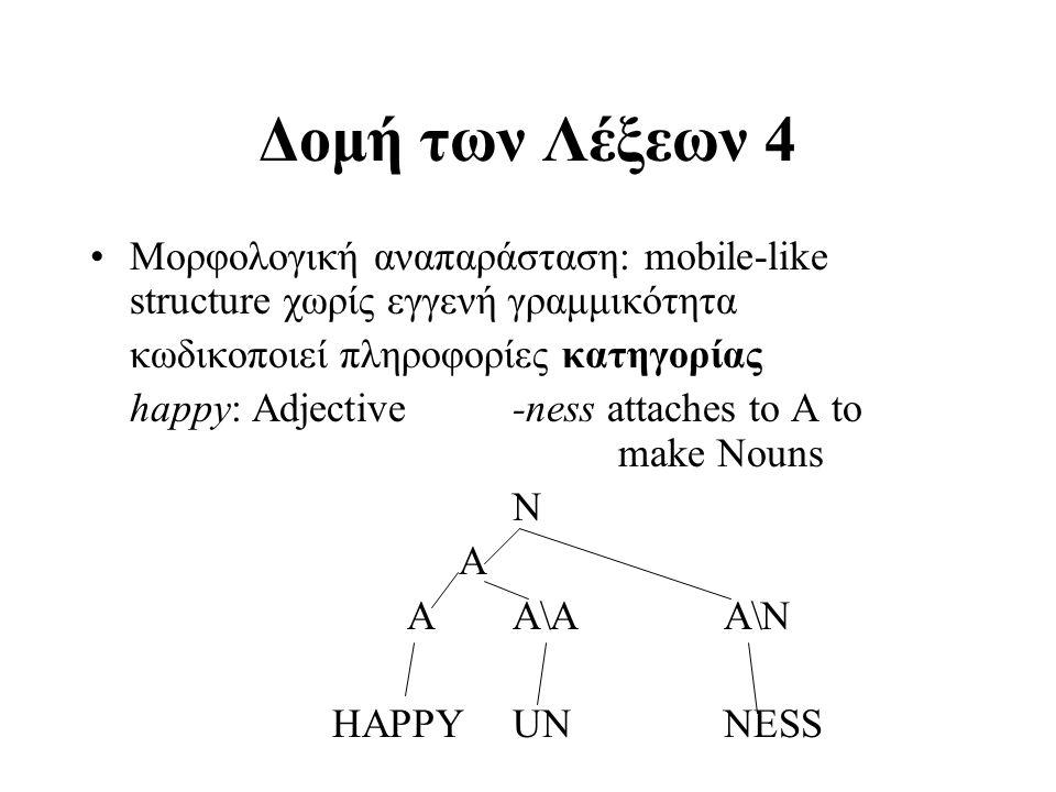 Δομή των Λέξεων 4 Μορφολογική αναπαράσταση: mobile-like structure χωρίς εγγενή γραμμικότητα κωδικοποιεί πληροφορίες κατηγορίας happy: Adjective-ness a