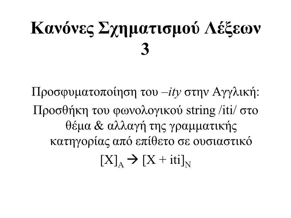 Κανόνες Σχηματισμού Λέξεων 3 Προσφυματοποίηση του –ity στην Αγγλική: Προσθήκη του φωνολογικού string /iti/ στο θέμα & αλλαγή της γραμματικής κατηγορία