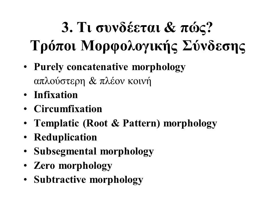 3. Τι συνδέεται & πώς? Τρόποι Μορφολογικής Σύνδεσης Purely concatenative morphology απλούστερη & πλέον κοινή Infixation Circumfixation Templatic (Root