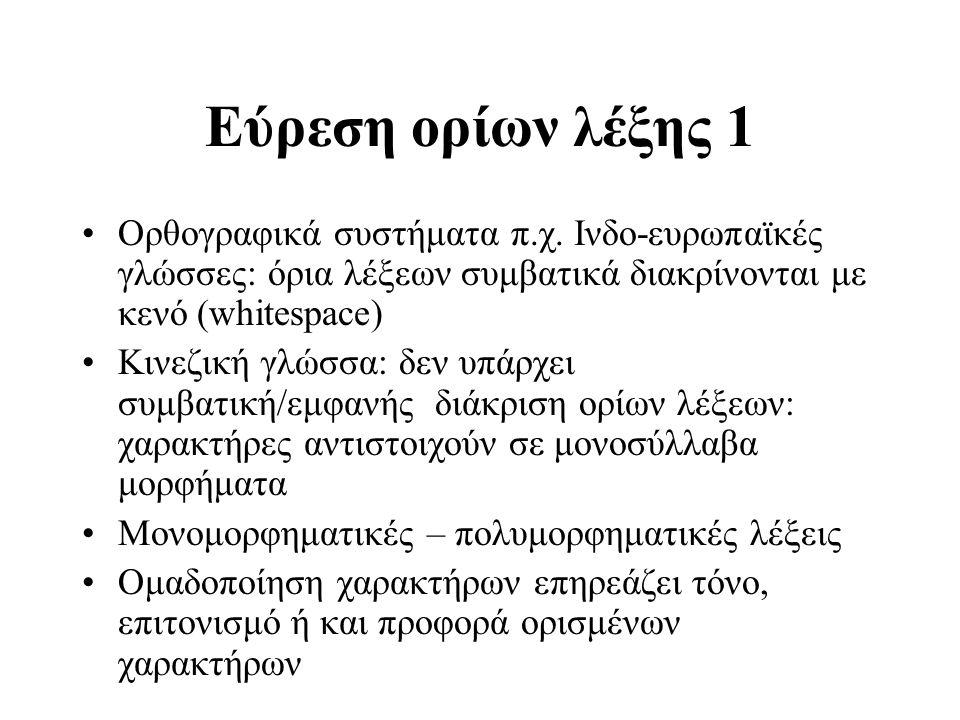 Συγκολλητικές Γλώσσες (agglutinative) Έχουν εξαρτημένες μορφές που ταξινομούνται στις λέξεις σαν χάντρες σε κομπολόι Τουρκική, Oυγγρική, Σουαχίλι Cop+luk+ler+imiz+de+ki+ler+den+mi+y+di (σκουπίδια+AFF+PL+1P/PL+LOC+REL+PL+ABL +INT+AUX+PAST) 'ήταν από εκείνα που ήταν στους sκουπιδοντενεκέδες μας;' (Hankamer 1986)