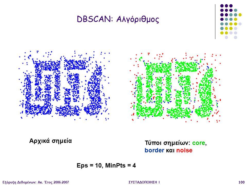 Εξόρυξη Δεδομένων: Ακ. Έτος 2006-2007ΣΥΣΤΑΔΟΠΟΙΗΣΗ Ι100 Αρχικά σημεία Τύποι σημείων: core, border και noise Eps = 10, MinPts = 4 DBSCAN: Αλγόριθμος