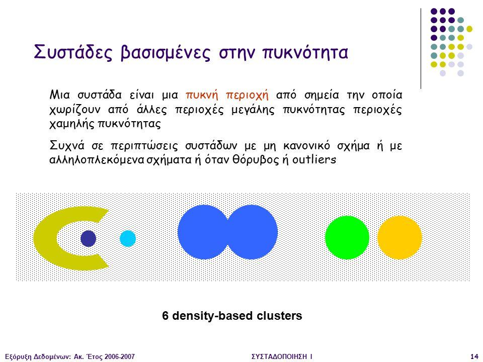 Εξόρυξη Δεδομένων: Ακ. Έτος 2006-2007ΣΥΣΤΑΔΟΠΟΙΗΣΗ Ι14 6 density-based clusters Συστάδες βασισμένες στην πυκνότητα Μια συστάδα είναι μια πυκνή περιοχή
