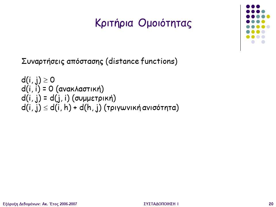Εξόρυξη Δεδομένων: Ακ. Έτος 2006-2007ΣΥΣΤΑΔΟΠΟΙΗΣΗ Ι20 Συναρτήσεις απόστασης (distance functions) d(i, j)  0 d(i, i) = 0 (ανακλαστική) d(i, j) = d(j,