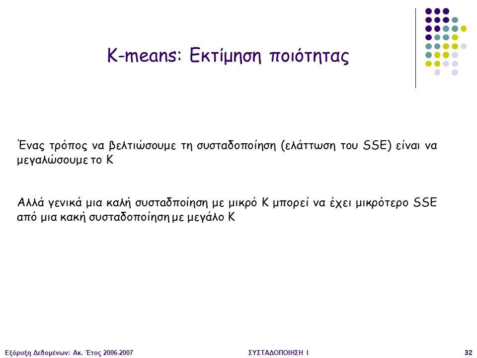 Εξόρυξη Δεδομένων: Ακ. Έτος 2006-2007ΣΥΣΤΑΔΟΠΟΙΗΣΗ Ι32 K-means: Εκτίμηση ποιότητας Ένας τρόπος να βελτιώσουμε τη συσταδοποίηση (ελάττωση του SSE) είνα