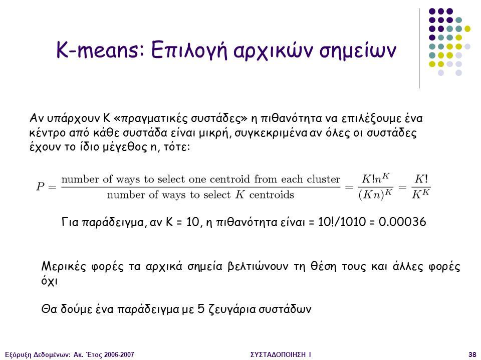 Εξόρυξη Δεδομένων: Ακ. Έτος 2006-2007ΣΥΣΤΑΔΟΠΟΙΗΣΗ Ι38 K-means: Επιλογή αρχικών σημείων Αν υπάρχουν K «πραγματικές συστάδες» η πιθανότητα να επιλέξουμ