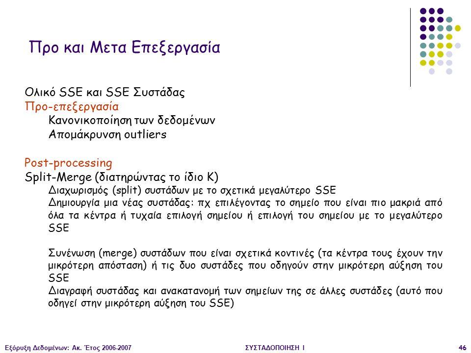 Εξόρυξη Δεδομένων: Ακ. Έτος 2006-2007ΣΥΣΤΑΔΟΠΟΙΗΣΗ Ι46 Προ και Μετα Επεξεργασία Ολικό SSE και SSE Συστάδας Προ-επεξεργασία Κανονικοποίηση των δεδομένω