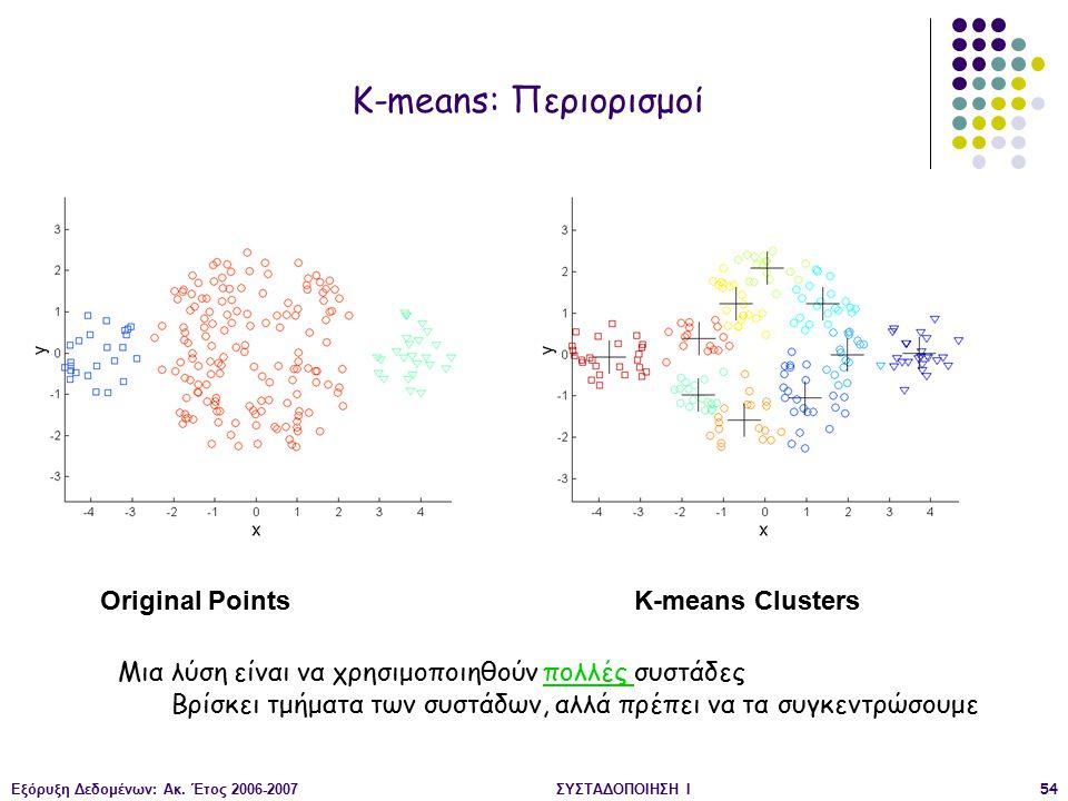 Εξόρυξη Δεδομένων: Ακ. Έτος 2006-2007ΣΥΣΤΑΔΟΠΟΙΗΣΗ Ι54 Original PointsK-means Clusters Μια λύση είναι να χρησιμοποιηθούν πολλές συστάδες Βρίσκει τμήμα