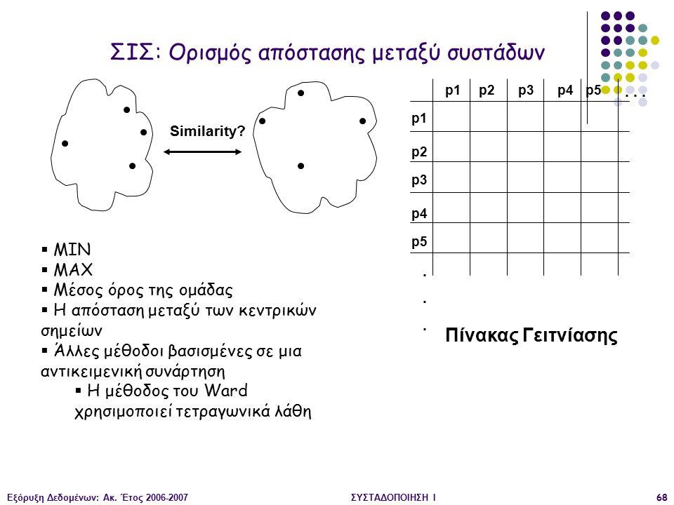 Εξόρυξη Δεδομένων: Ακ. Έτος 2006-2007ΣΥΣΤΑΔΟΠΟΙΗΣΗ Ι68 p1 p3 p5 p4 p2 p1p2p3p4p5......... Similarity? Πίνακας Γειτνίασης ΣΙΣ: Ορισμός απόστασης μεταξύ