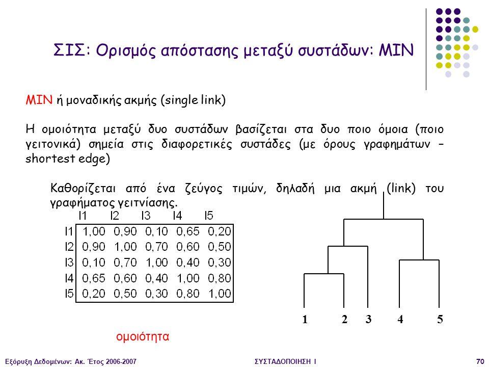Εξόρυξη Δεδομένων: Ακ. Έτος 2006-2007ΣΥΣΤΑΔΟΠΟΙΗΣΗ Ι70 12345 MIN ή μοναδικής ακμής (single link) Η ομοιότητα μεταξύ δυο συστάδων βασίζεται στα δυο ποι