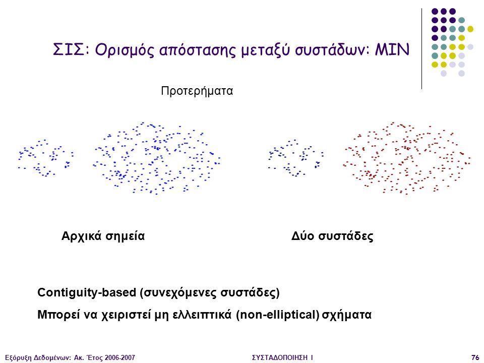 Εξόρυξη Δεδομένων: Ακ. Έτος 2006-2007ΣΥΣΤΑΔΟΠΟΙΗΣΗ Ι76 Αρχικά σημεία Δύο συστάδες Contiguity-based (συνεχόμενες συστάδες) Μπορεί να χειριστεί μη ελλει