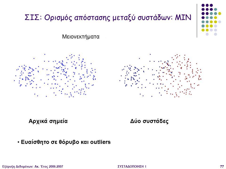 Εξόρυξη Δεδομένων: Ακ. Έτος 2006-2007ΣΥΣΤΑΔΟΠΟΙΗΣΗ Ι77 Αρχικά σημεία Δύο συστάδες Ευαίσθητο σε θόρυβο και outliers ΣΙΣ: Ορισμός απόστασης μεταξύ συστά