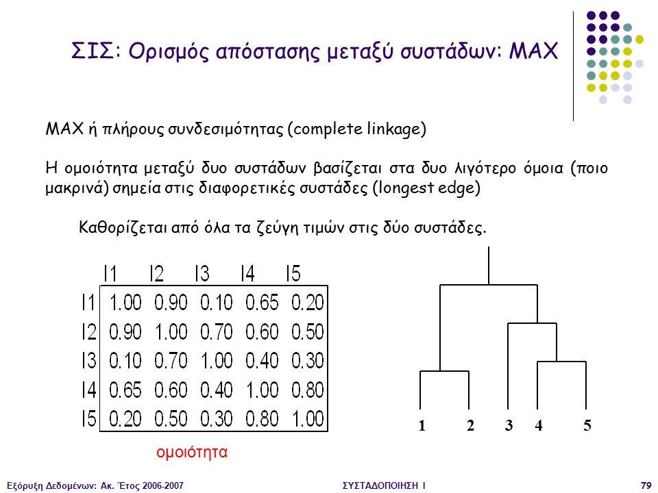 Εξόρυξη Δεδομένων: Ακ. Έτος 2006-2007ΣΥΣΤΑΔΟΠΟΙΗΣΗ Ι79 12345 ΣΙΣ: Ορισμός απόστασης μεταξύ συστάδων: MAX MΑΧ ή πλήρους συνδεσιμότητας (complete linkag