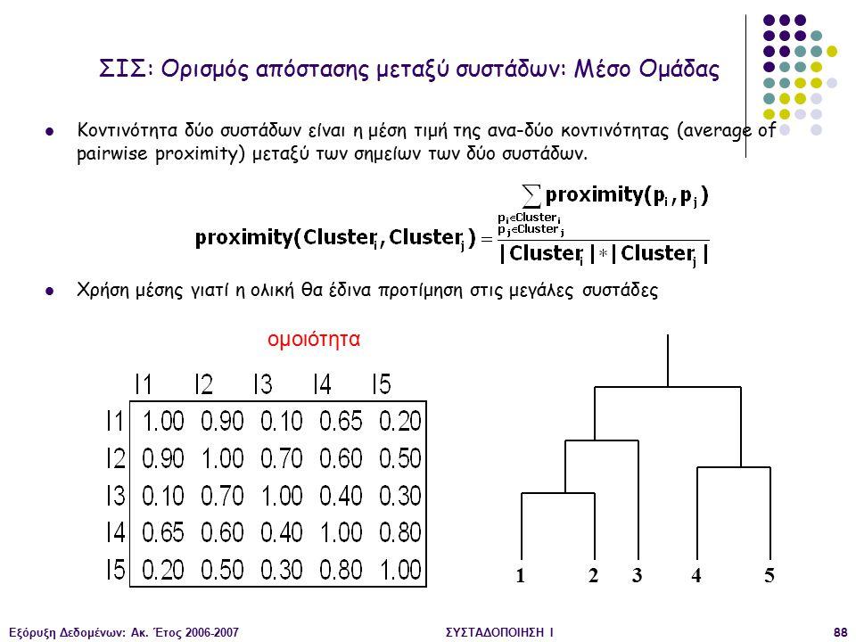 Εξόρυξη Δεδομένων: Ακ. Έτος 2006-2007ΣΥΣΤΑΔΟΠΟΙΗΣΗ Ι88 Κοντινότητα δύο συστάδων είναι η μέση τιμή της ανα-δύο κοντινότητας (average of pairwise proxim