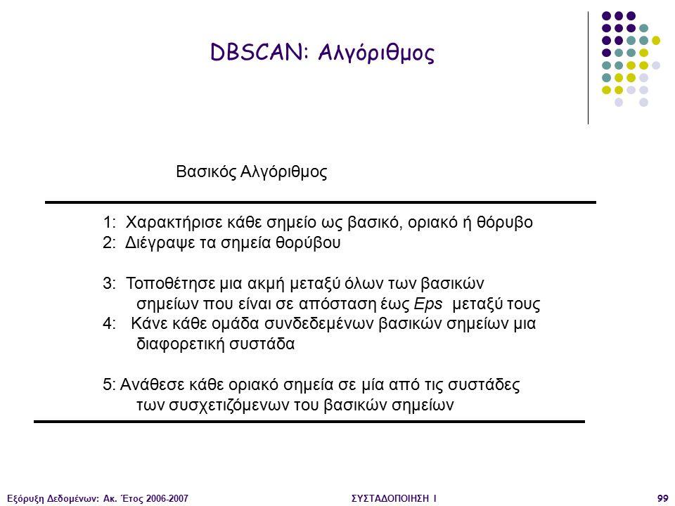 Εξόρυξη Δεδομένων: Ακ. Έτος 2006-2007ΣΥΣΤΑΔΟΠΟΙΗΣΗ Ι99 DBSCAN: Αλγόριθμος 1: Χαρακτήρισε κάθε σημείο ως βασικό, οριακό ή θόρυβο 2: Διέγραψε τα σημεία