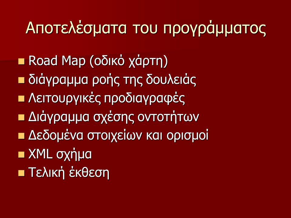 Αποτελέσματα του προγράμματος Road Map (οδικό χάρτη) Road Map (οδικό χάρτη) διάγραμμα ροής της δουλειάς διάγραμμα ροής της δουλειάς Λειτουργικές προδιαγραφές Λειτουργικές προδιαγραφές Διάγραμμα σχέσης οντοτήτων Διάγραμμα σχέσης οντοτήτων Δεδομένα στοιχείων και ορισμοί Δεδομένα στοιχείων και ορισμοί XML σχήμα XML σχήμα Τελική έκθεση Τελική έκθεση