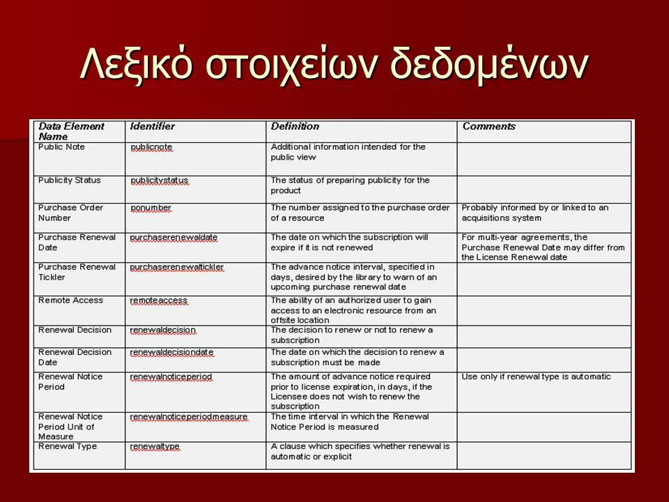 Λεξικό στοιχείων δεδομένων