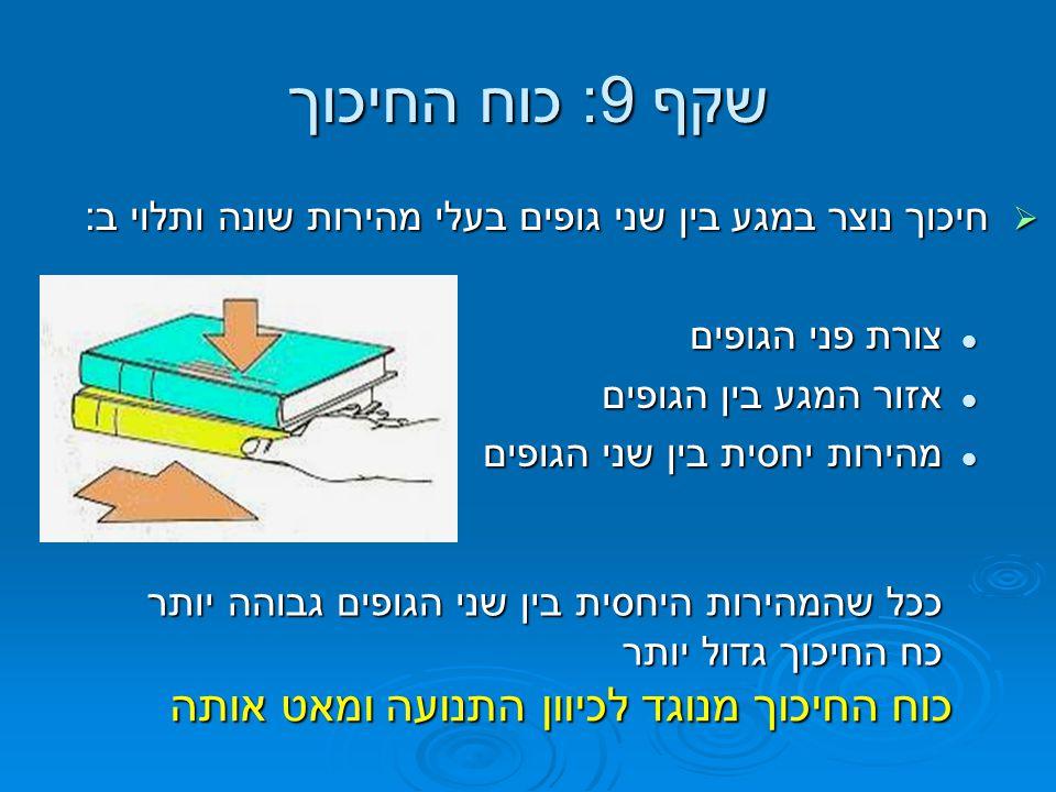 שקף 9: כוח החיכוך  חיכוך נוצר במגע בין שני גופים בעלי מהירות שונה ותלוי ב: צורת פני הגופים צורת פני הגופים אזור המגע בין הגופים אזור המגע בין הגופים