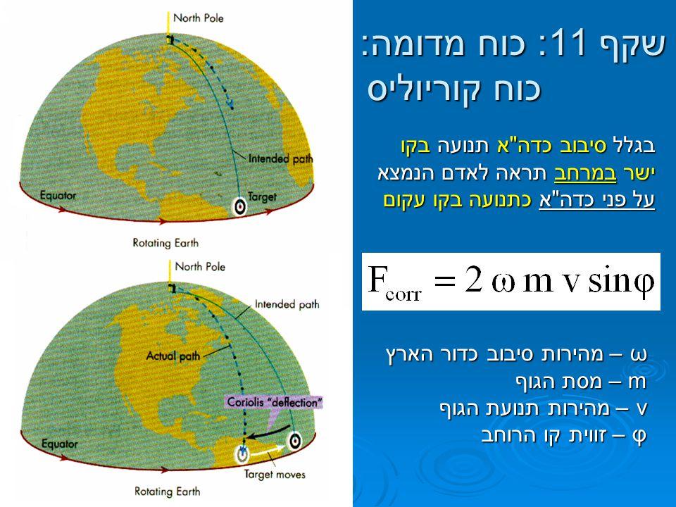 שקף 11: כוח מדומה: כוח קוריוליס ω– מהירות סיבוב כדור הארץ ω – מהירות סיבוב כדור הארץ m – מסת הגוף v – מהירות תנועת הגוף φ – זווית קו הרוחב בגלל סיבוב