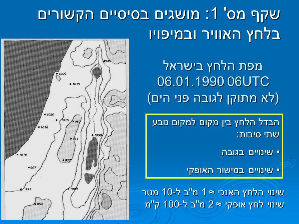 מפת הלחץ בישראל 06.01.1990 06UTC (לא מתוקן לגובה פני הים) שינוי הלחץ האנכי ≈ 1 מ