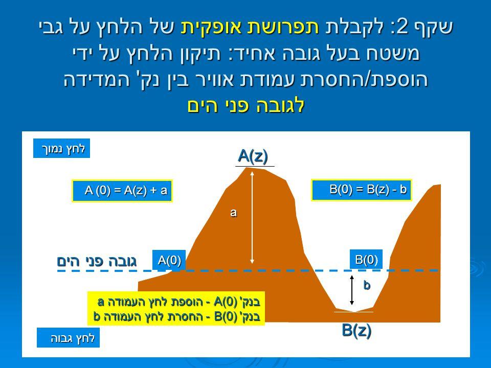 שקף 2: לקבלת תפרושת אופקית של הלחץ על גבי משטח בעל גובה אחיד: תיקון הלחץ על ידי הוספת/החסרת עמודת אוויר בין נק' המדידה לגובה פני הים A(z) a B(z) b גוב
