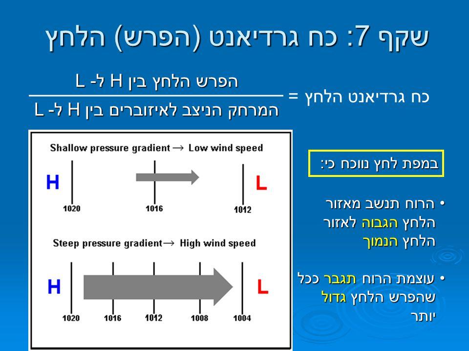 שקף 7: כח גרדיאנט (הפרש) הלחץ כח גרדיאנט הלחץ = הפרש הלחץ בין H ל- L המרחק הניצב לאיזוברים בין H ל-L הרוח תנשב מאזור הרוח תנשב מאזור הלחץ הגבוה לאזור