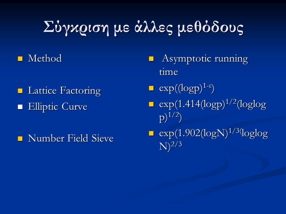 Σύγκριση με άλλες μεθόδους Method Method Lattice Factoring Lattice Factoring Elliptic Curve Elliptic Curve Number Field Sieve Number Field Sieve Asymp