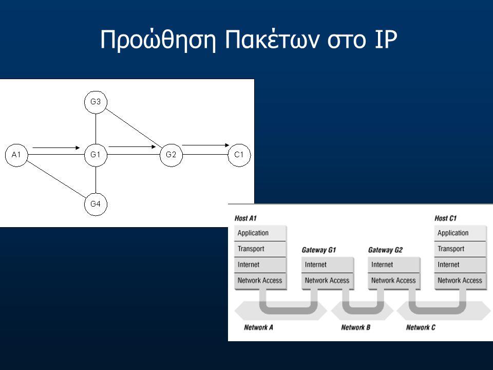 ICMP – Internet Control Message Protocol Αποτελεί το μηχανισμό αποστολής μηνυμάτων ελέγχου και αναφοράς λαθών για τη λειτουργία ενός δικτύου IP.