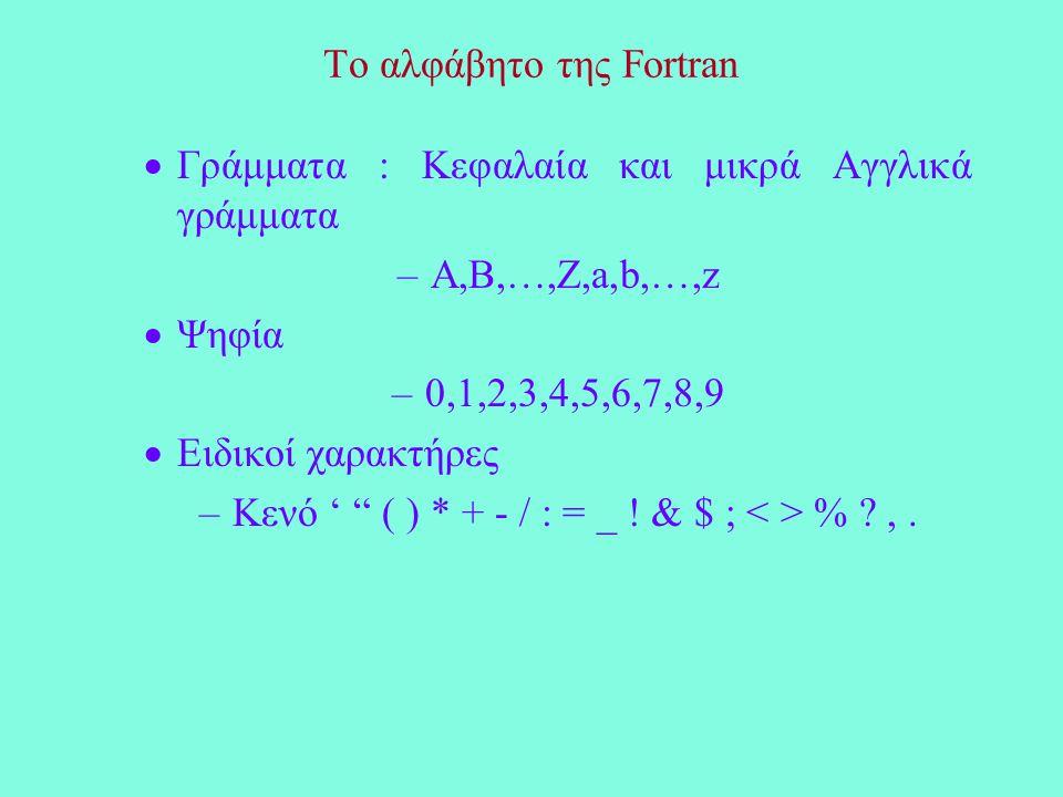 Το αλφάβητο της Fortran  Γράμματα : Κεφαλαία και μικρά Αγγλικά γράμματα –Α,Β,…,Ζ,a,b,…,z  Ψηφία –0,1,2,3,4,5,6,7,8,9  Ειδικοί χαρακτήρες –Κενό ' ( ) * + - / : = _ .