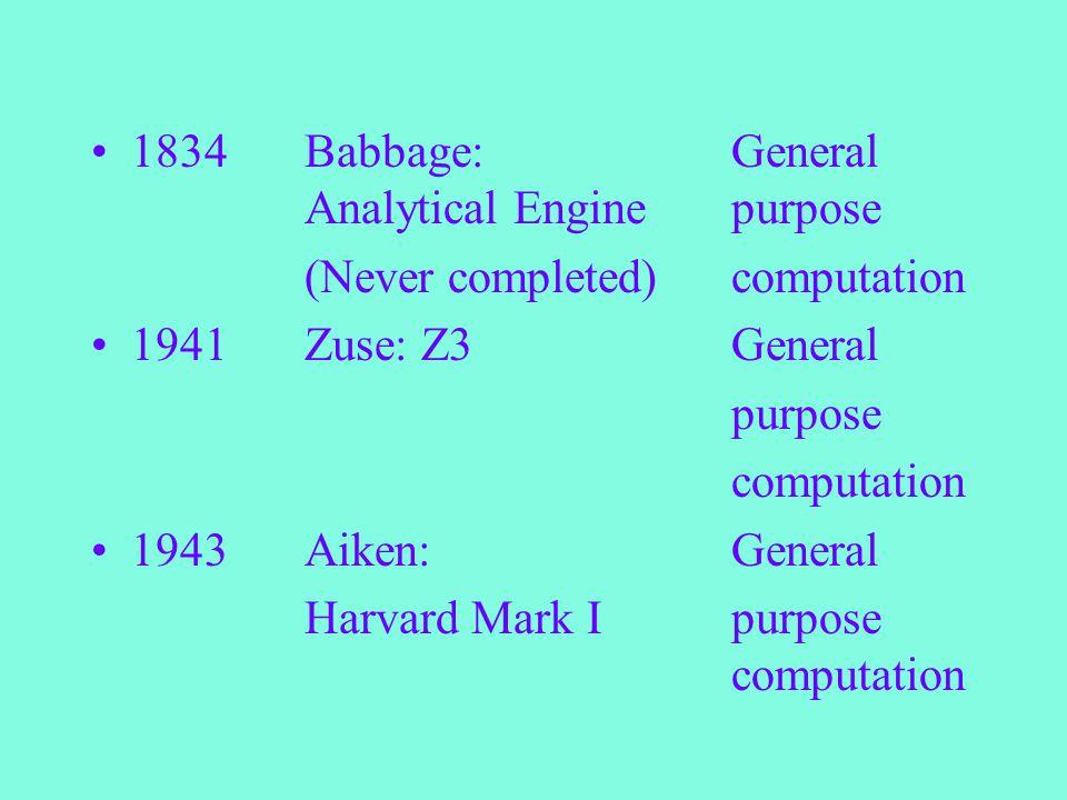 1943-1946 ENIAC (Electronic Numerical Integrator and Calculator) University of Pennsylvania John Mauchly, Presper Eckert (30 tons, 18000 vacuum tubes!) Αστρολάβος των Αντικυθήρων (1900) 1971 Derek Price: Φορητός ημερολογιακός (ηλιακός-σεληνιακός) υπολογιστής IEEE Micro (1984): Ο πρώτος φορητός υπολογιστής!!