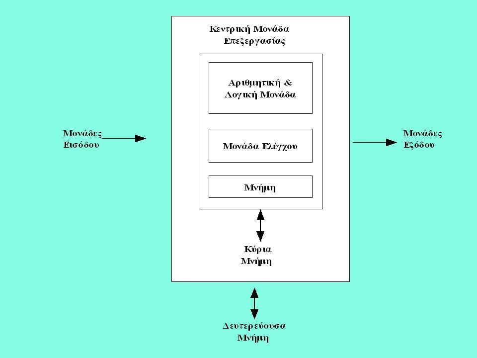 –Μονάδες Εισόδου : Είναι το σύνολο των μονάδων με τις οποίες επιτυγχάνεται η είσοδος των πληροφοριών στον Η/Υ, π.χ.