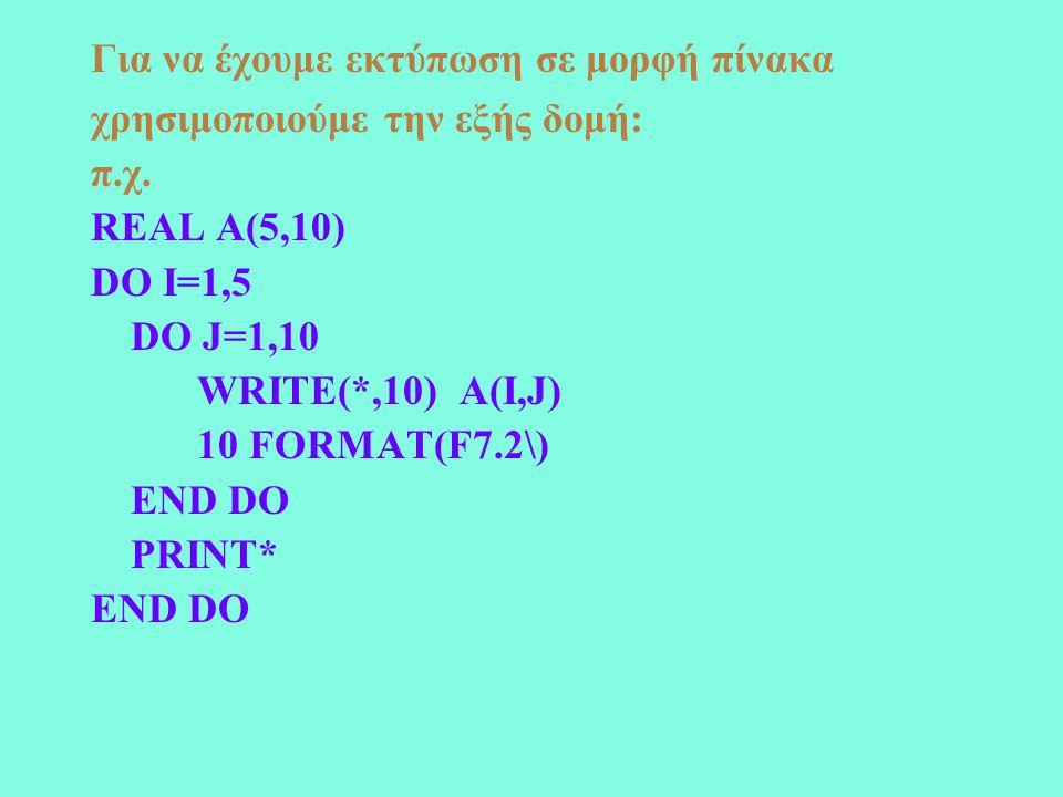 Πράξεις σε πίνακες PROGRAM SUM_MATRIX IMPLICIT NONE INTEGER N,M,I,J REAL, ALLOCATABLE::A(:,:),B(:,:),C(:,:) PRINT*, GIVE DIMENSIONS READ*, N,M ALLOCATE (A(N,M),B(N,M),C(N,M)) DO I=1,N DO J=1,M READ*, A(I,J) END DO
